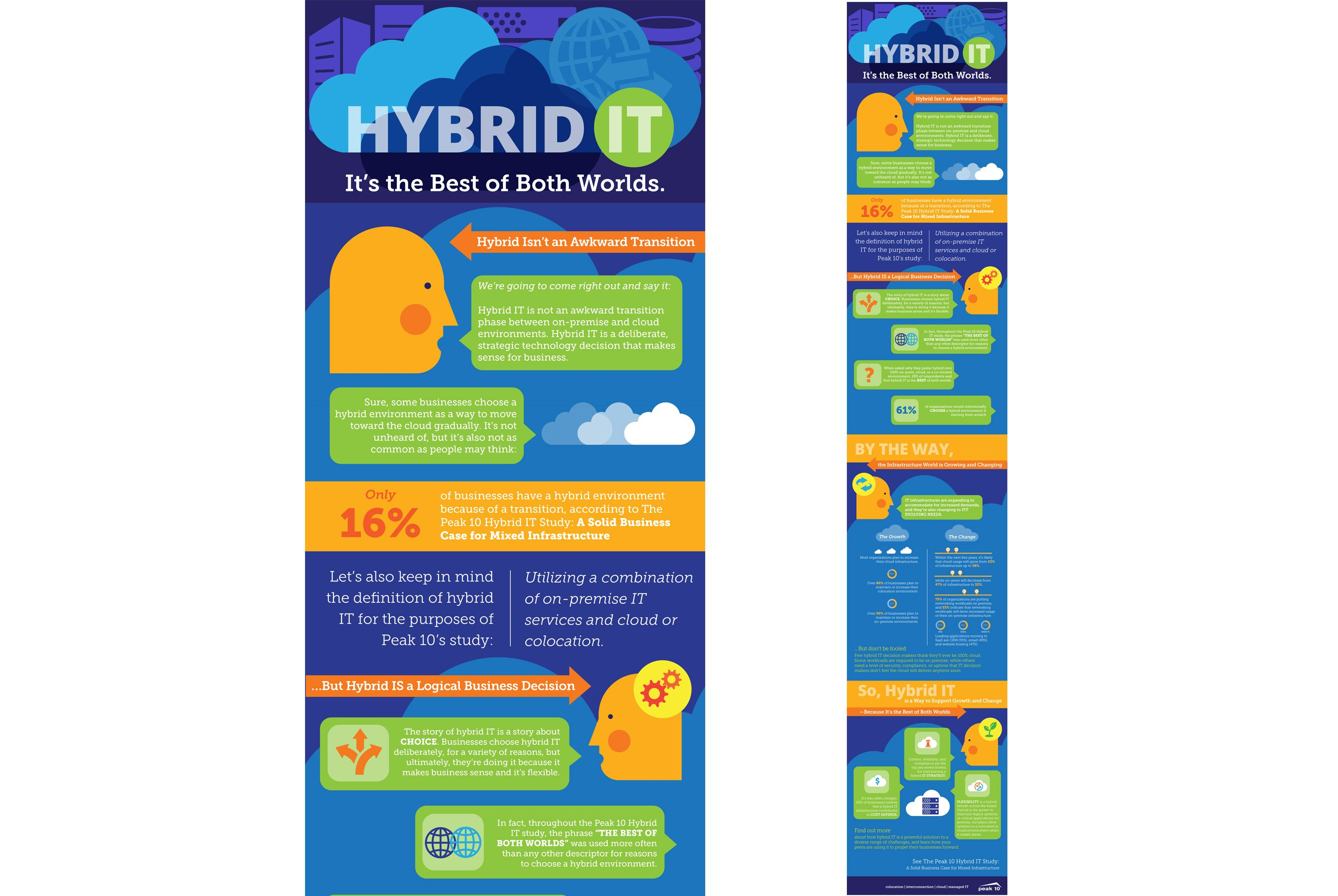 infograph_HybridIT.jpg