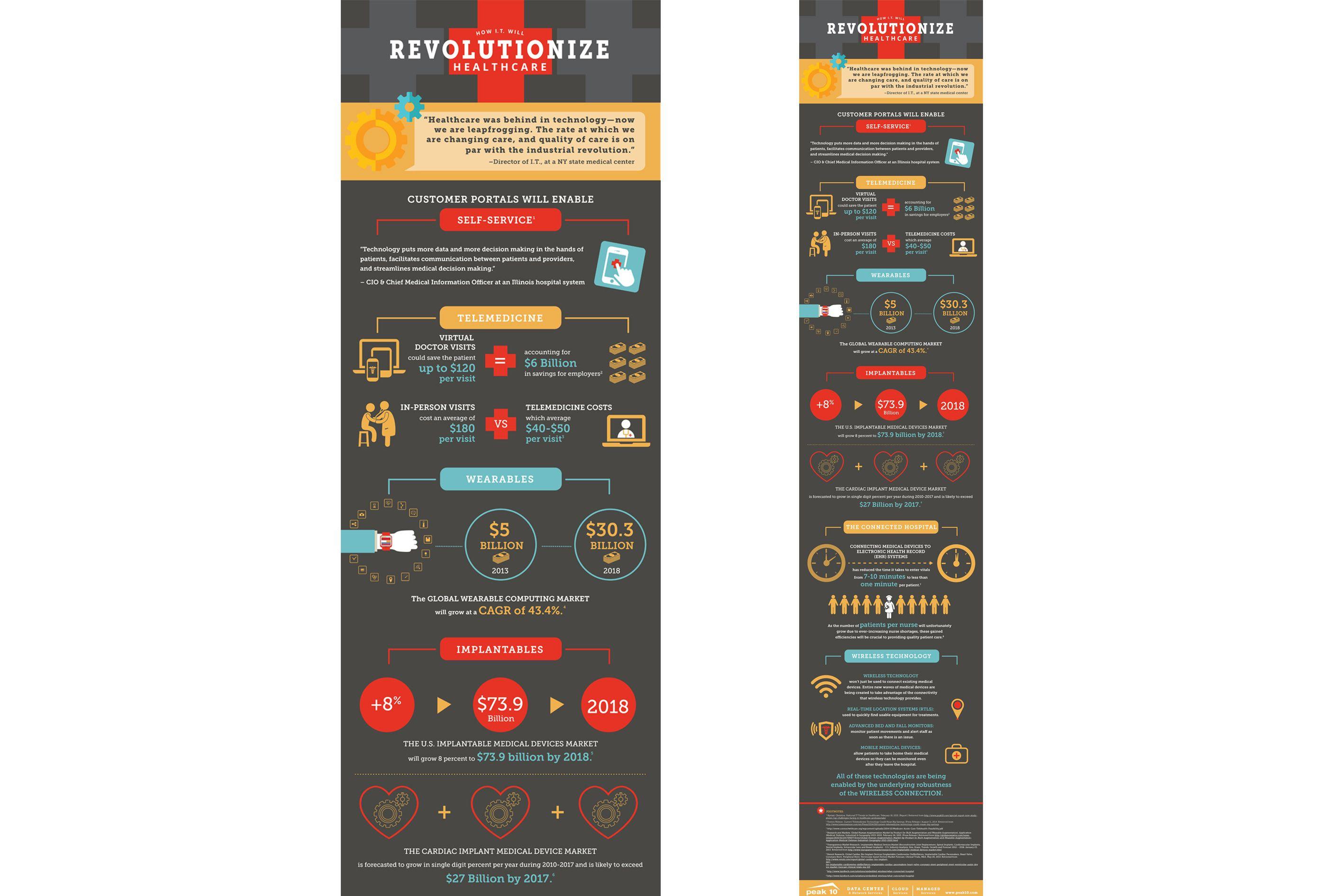 info_Revolutionize-Medical.jpg
