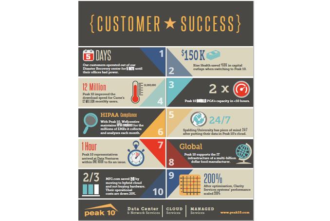 Info_Customer Success.png