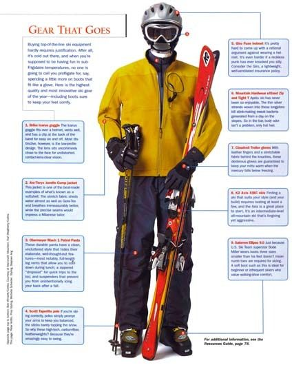 Outdoor Gear Magazine