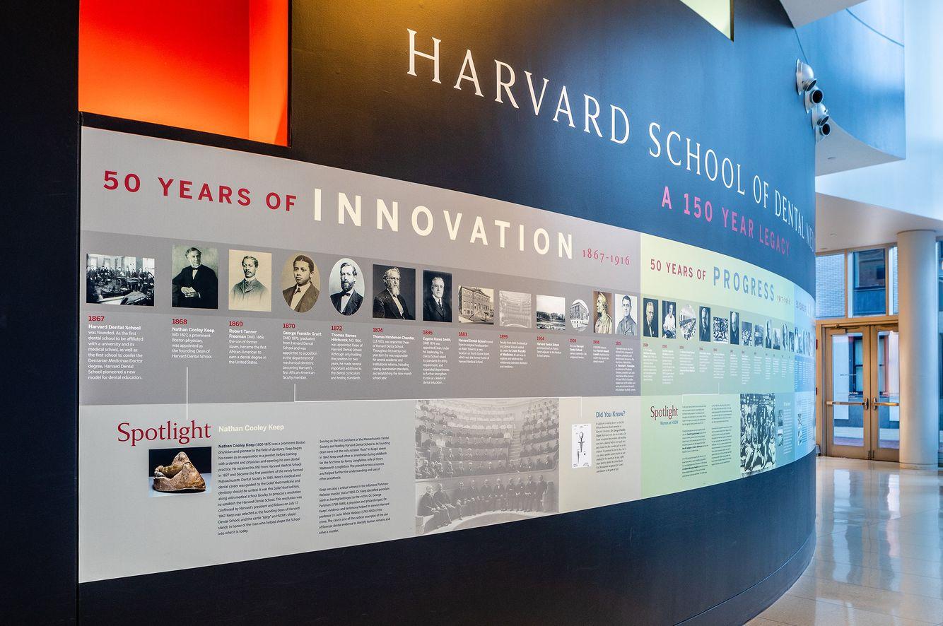 The Harvard School of Dental Medicine
