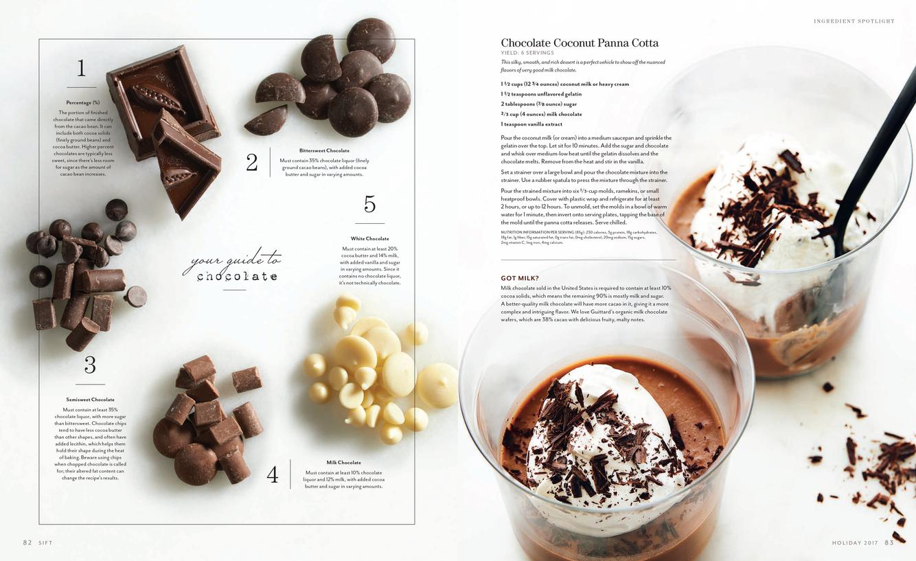KAF-SIFT9_Holiday_Chocolate-3.jpg