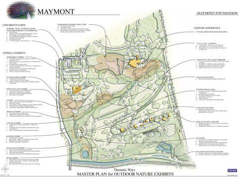 Maymont | Richmond VA