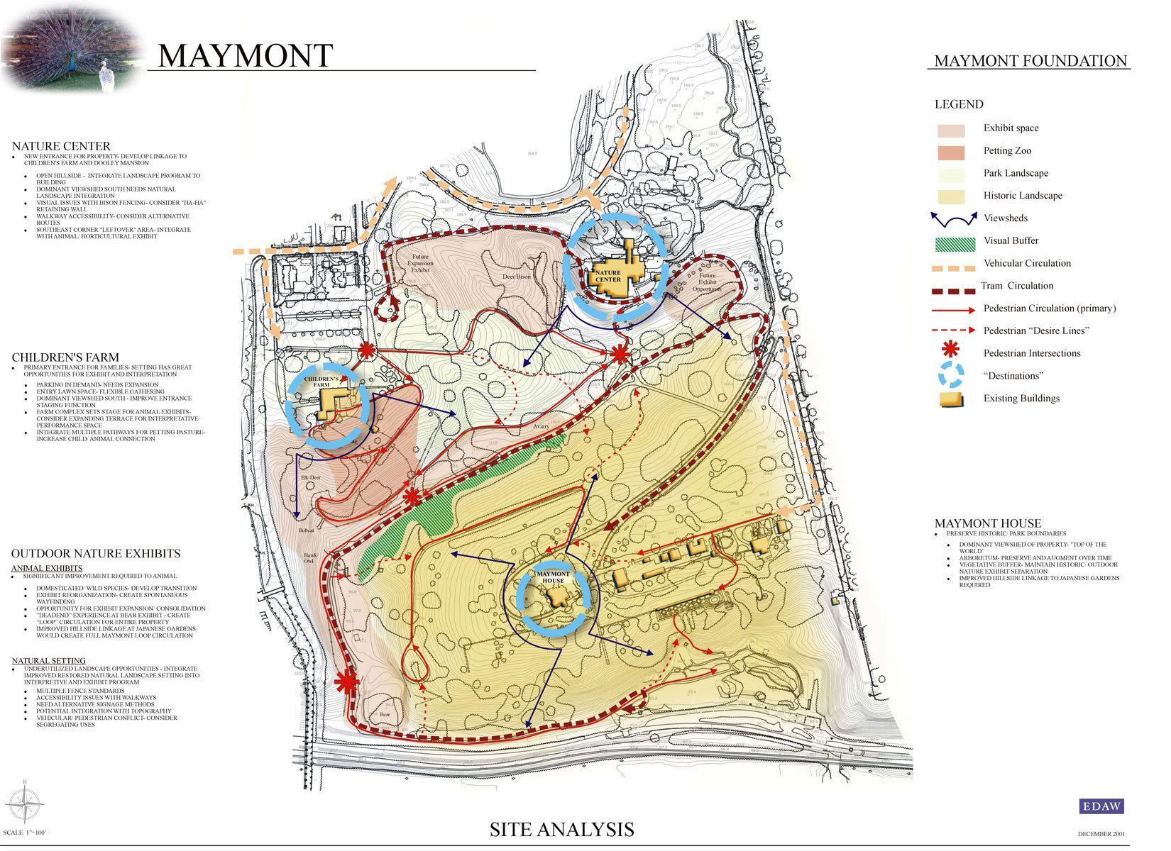 Maymont   Richmond VA