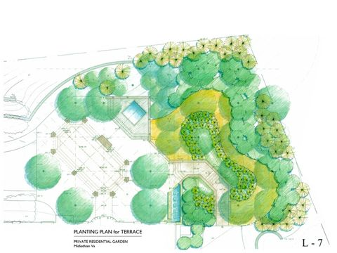 Private Garden | Midlothian VA