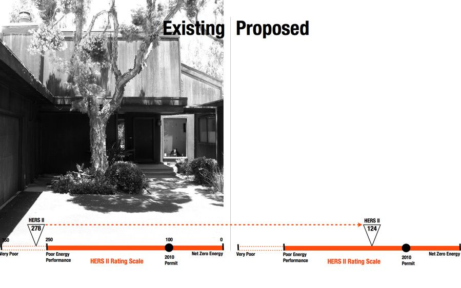 ENERGY & DESIGN CASE STUDY 1: Weiss House, 2010This project was an Energy Efficiency & Architectural Master Plan with a primary focus on architectural improvements. Energy and  architectural improvements were of similar importance to the clientENERGY ISSUE