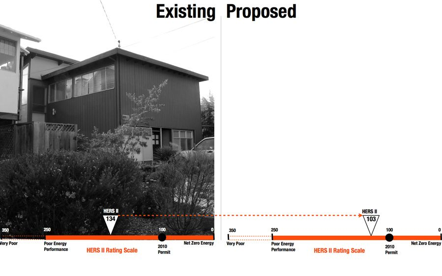 ENERGY & DESIGN CASE STUDY 2: M. Welschmeyer House, 2010This project was an Energy Efficiency & Architectural Master Plan with a primary focus on architectural improvements. The architectural improvements were also the primary factor in the efficiency incr
