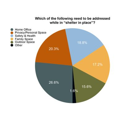 Survey Results - Spaces.jpg