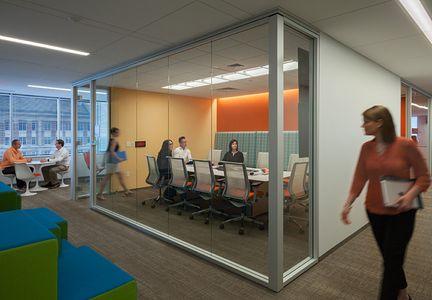 work environments 1