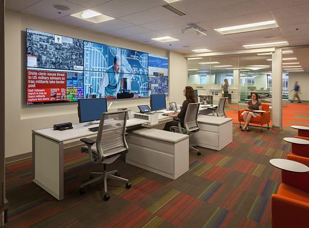 work environments 2