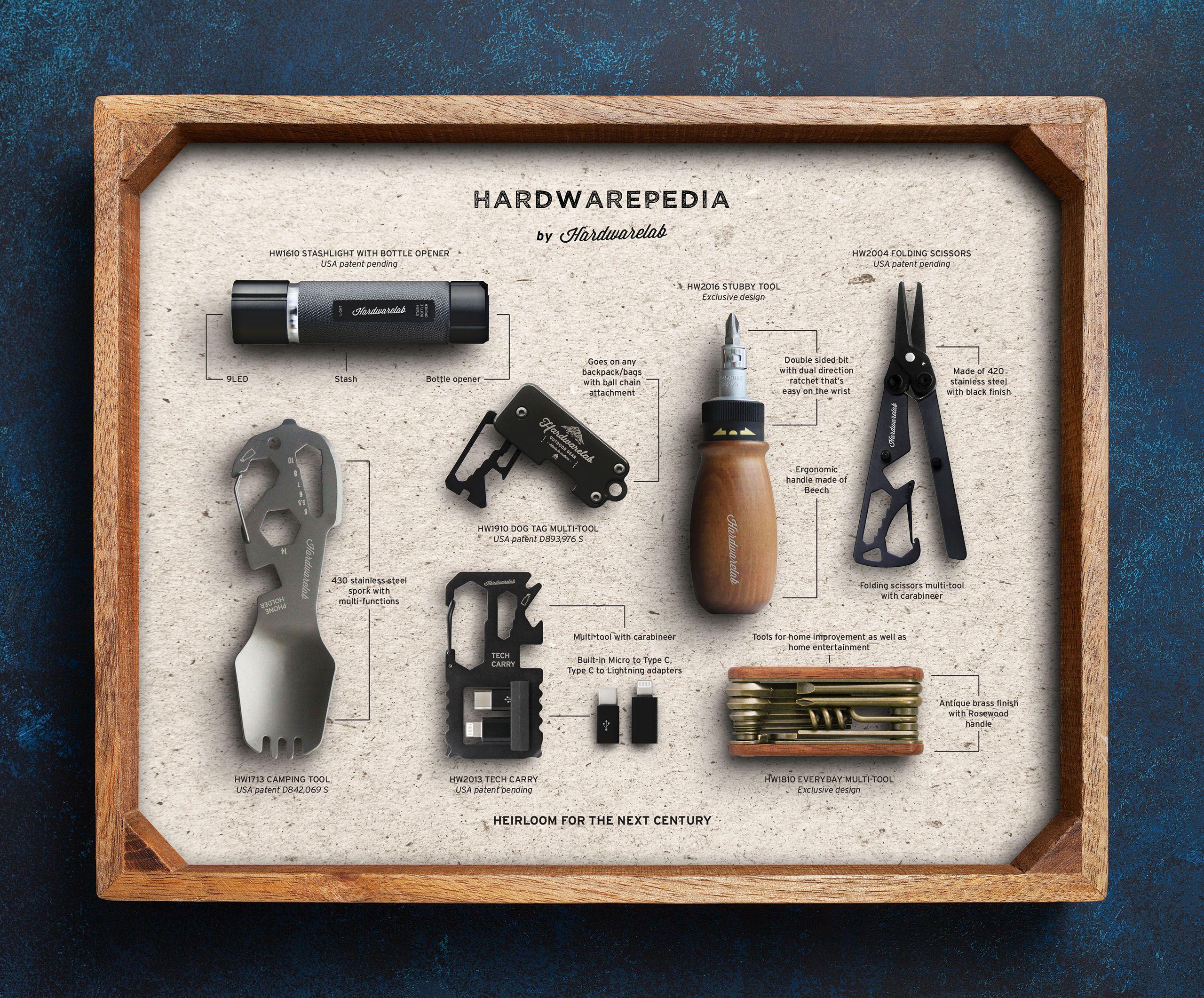 Wood box template_Horizontal_Hardwarepedia.jpg