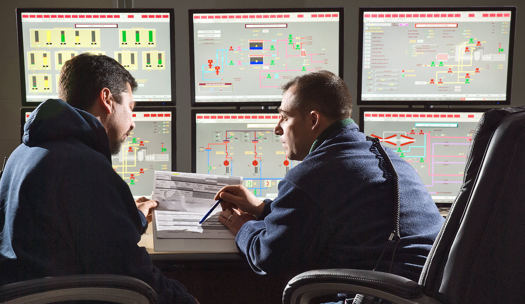 Energy Production Process Management