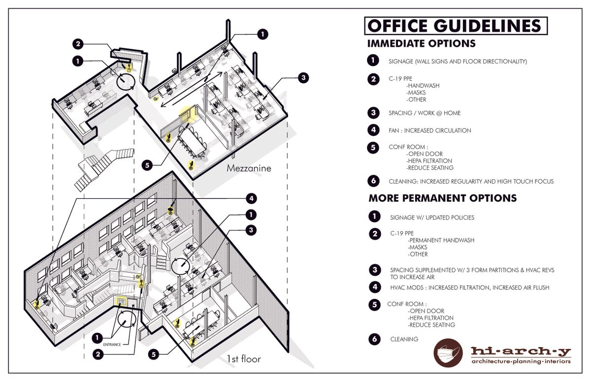 Office Guidelines Infographic