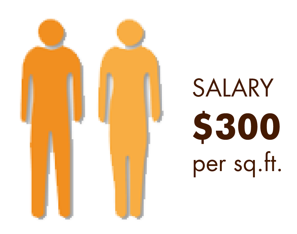 salary_w_tex.png